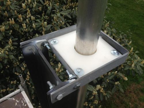 4-square-posts